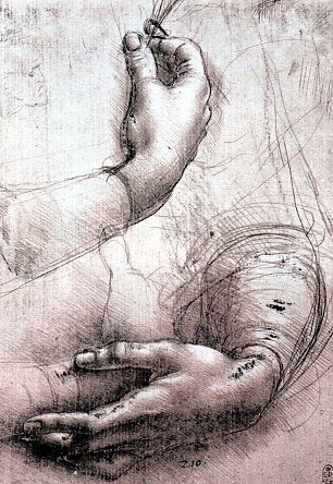 Leonardo Da Vinci Studie von Frauenhaenden Wandbilder